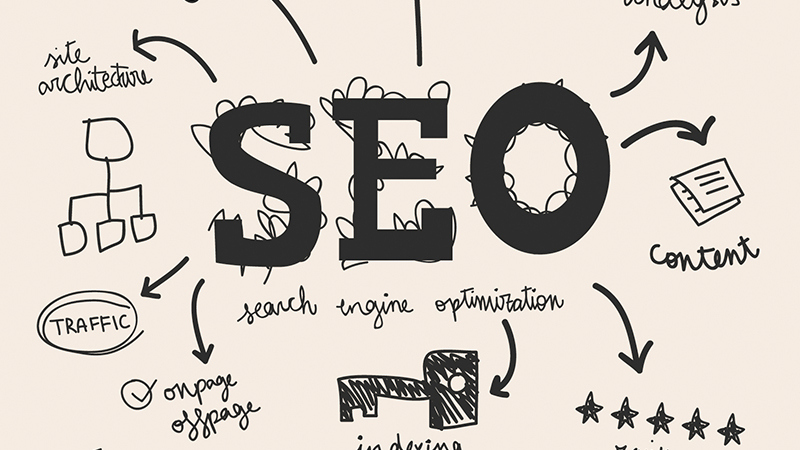 How to get the best Search engine optimization Company Quick Guide