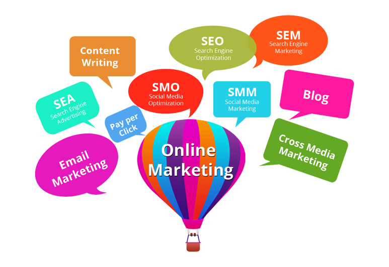 Finding Internet Marketing Services Suitable for Your Company